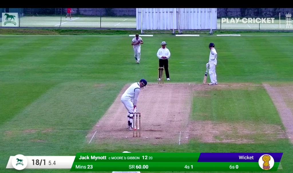 Wiltshire vs Cheshire match highlights -day 1 of 3-Day comp round 4
